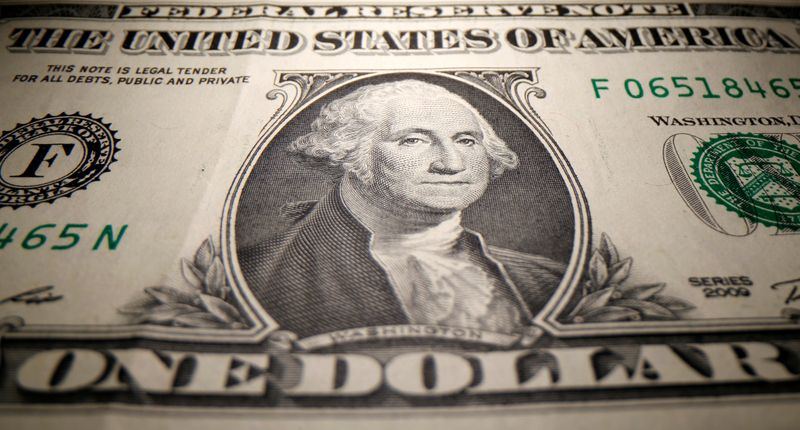 Dollar edges higher on solid U.S. economic data
