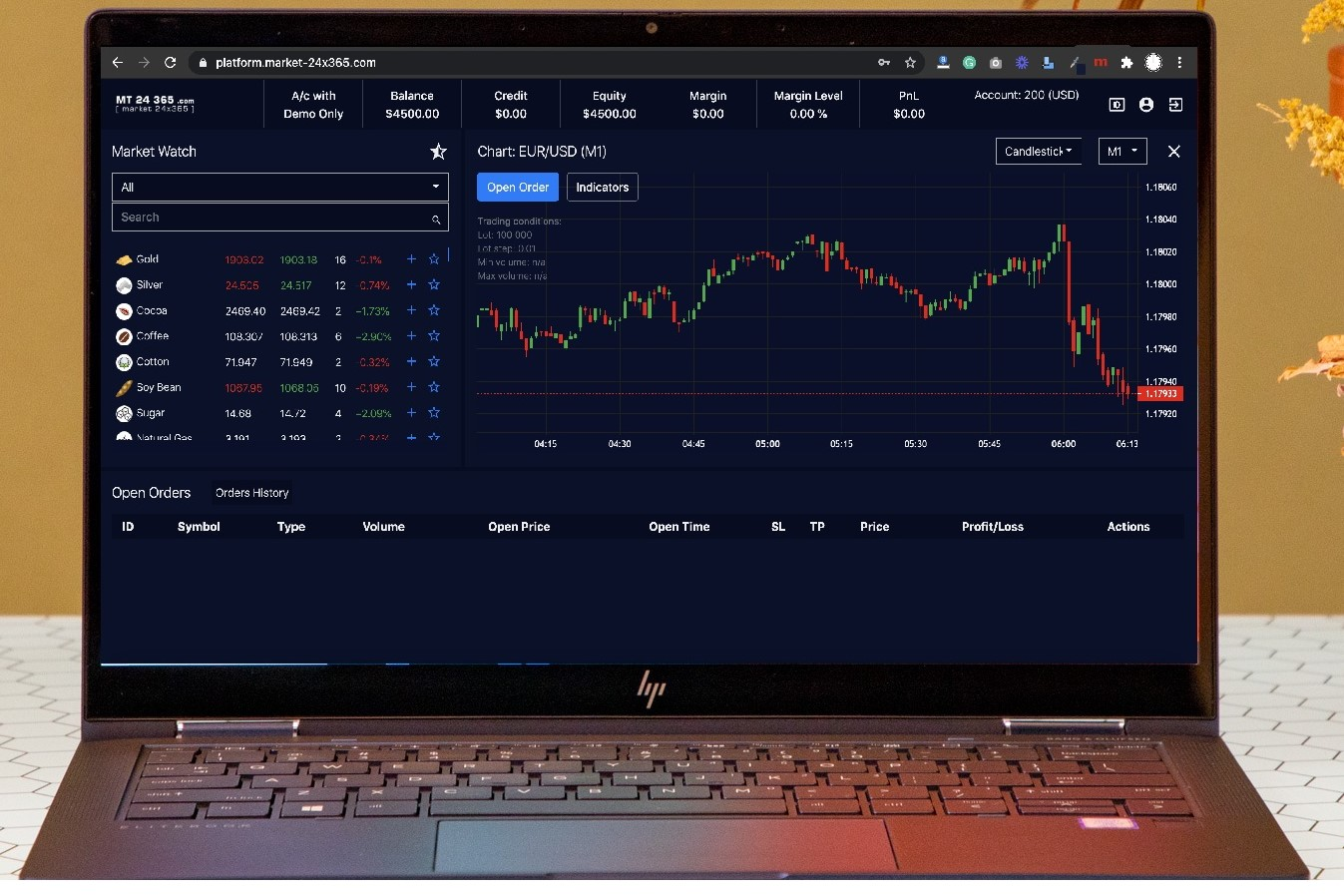 Starting your own Forex, CFDs and Binaries Brokerage with HND Ventures Ltd. Private Label Solution